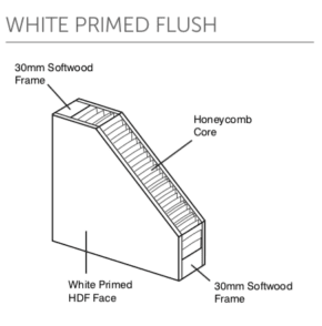 White Primed Flush